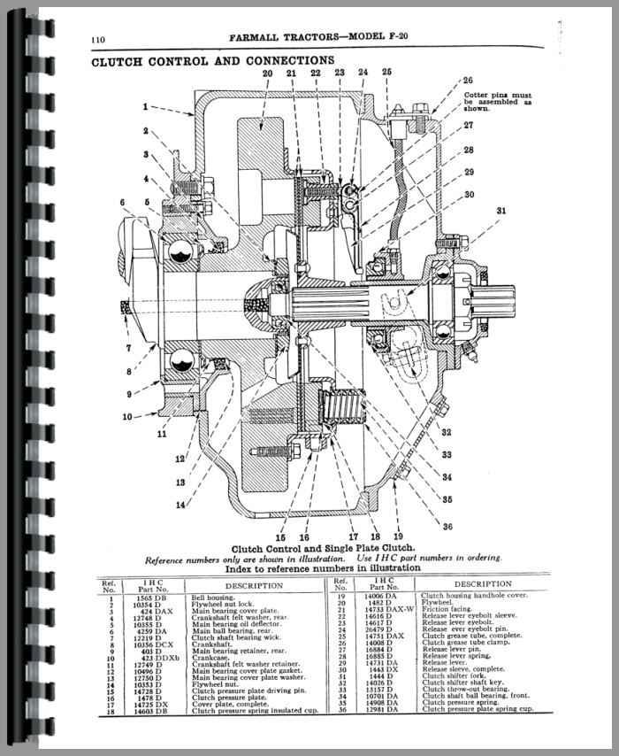 Farmall F20 Tractor Parts Manual