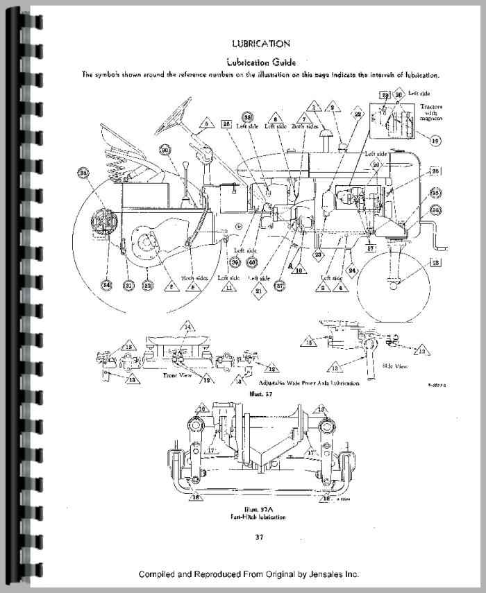 farmall super a hydraulic system diagram wiring schematic diagram