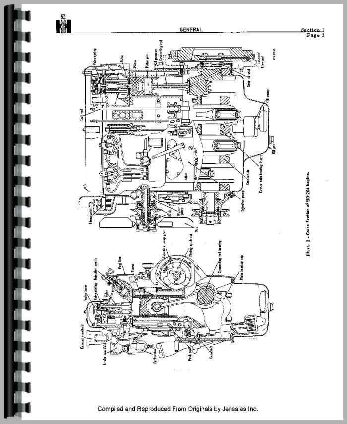 International Tractor Engine Diagram. Catalog. Auto Parts