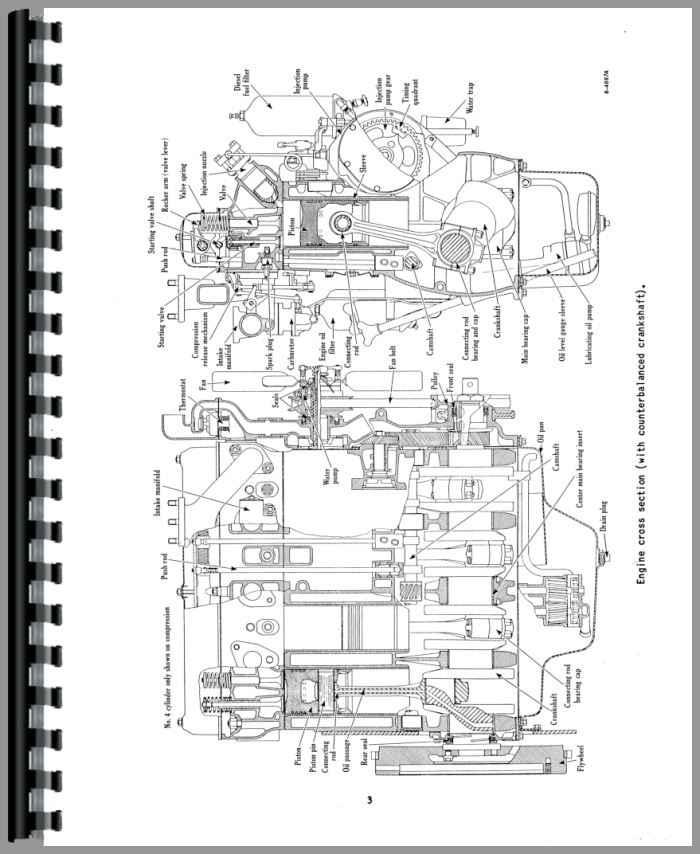 International Harvester TD9 Crawler Operators Manual