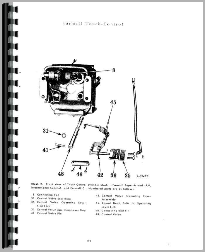 International Harvester All Touch Control Service Manual