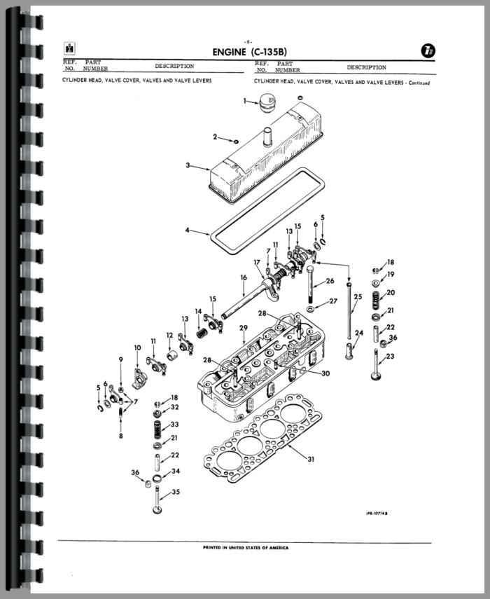 International Harvester UC135B Power Unit Parts Manual