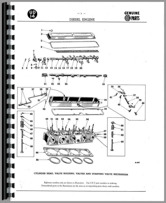International Harvester UD14 Power Unit Parts Manual