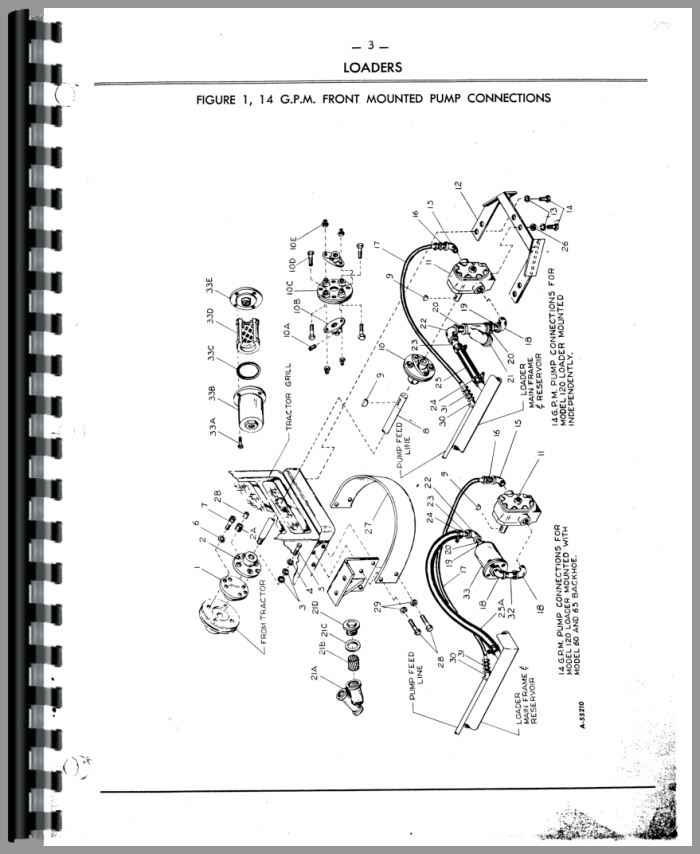 International Harvester All Wagner Loaders Parts Manual