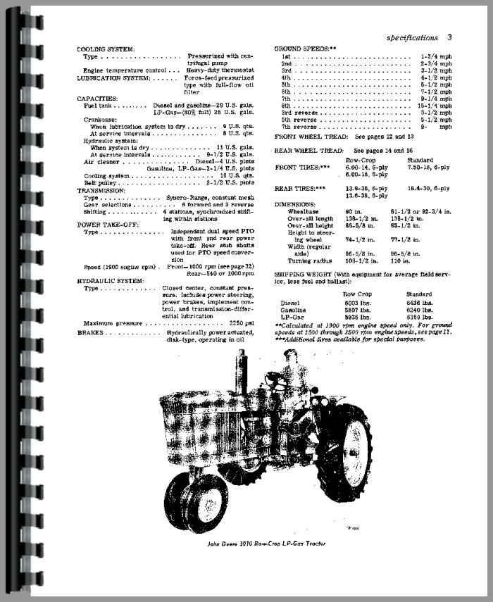 Heavy Equipment Parts & Accessories John Deere Model 3010