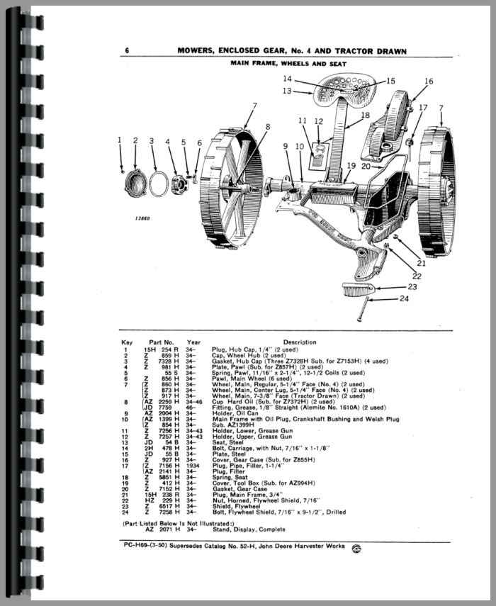 John Deere 4 Sickle Bar Mower Parts Manual