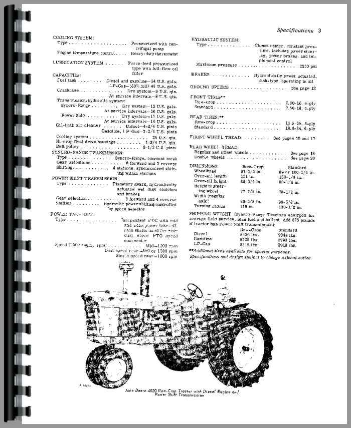 John Deere 4020 Tractor Operators Manual