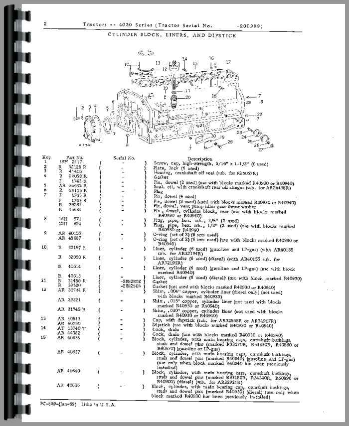 ba falcon ignition switch wiring diagram tsunami with labels 3910 ford tractor parts diagrams. ford. auto