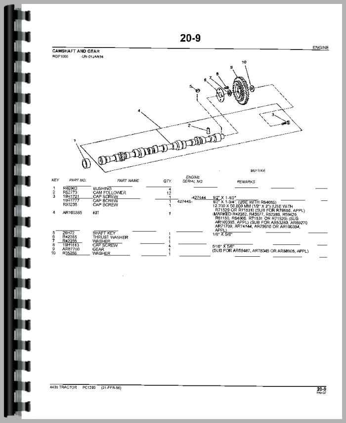 La145 John Deere Safety Switch Wiring Diagram John Deere
