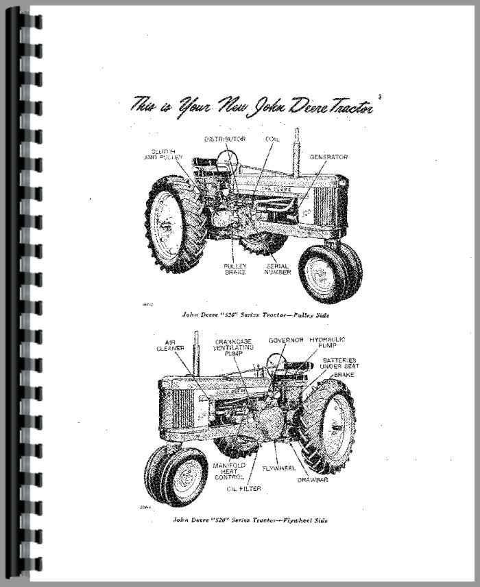 John Deere 520 Tractor Operators Manual