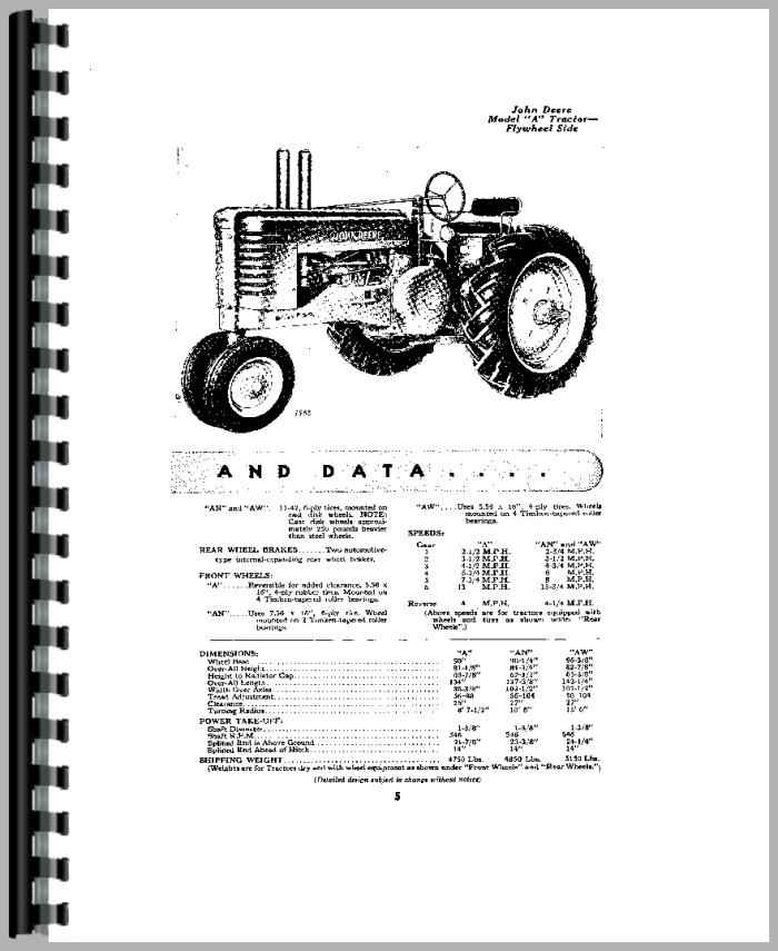 John Deere A Tractor Operators Manual
