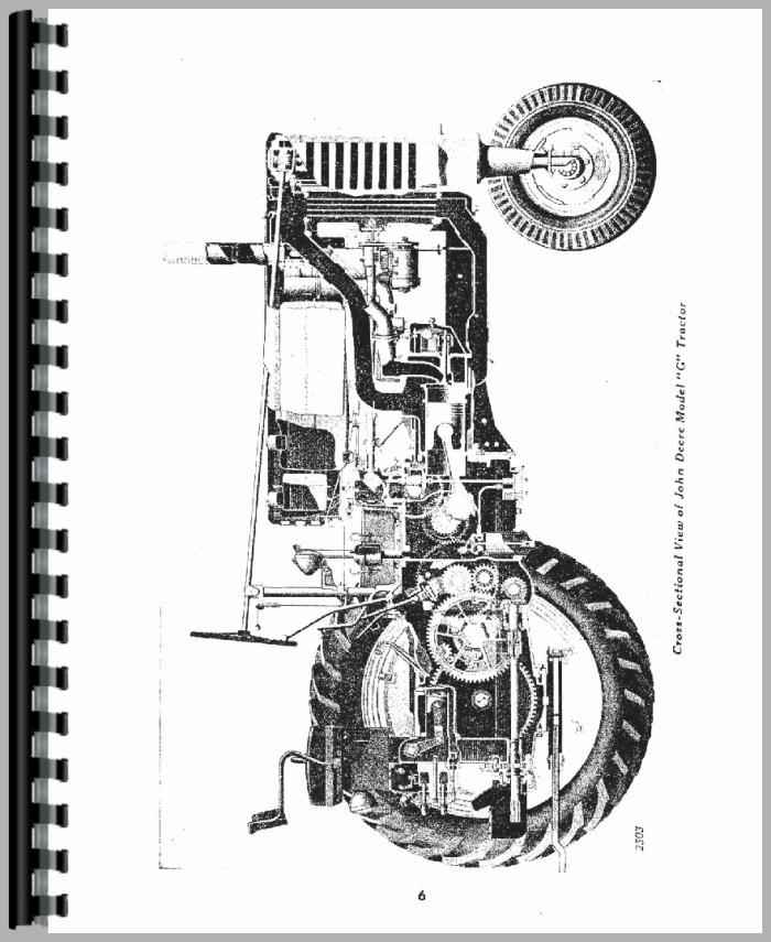 John Deere G Tractor Operators Manual