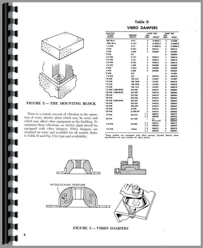 Kohler All 500W-115KW Electric Plant Service Manual