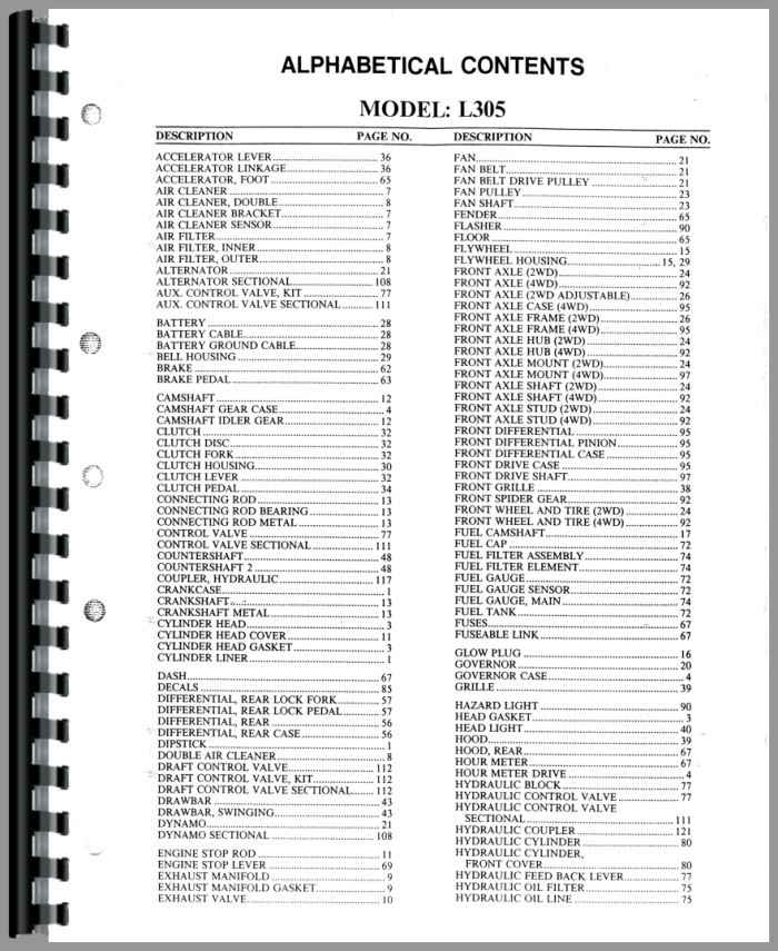 Kubota L3130 Parts Diagram • Wiring And Engine Diagram
