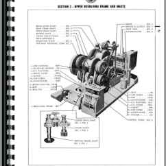 Crane Parts Diagram Scag Tiger Cat Wiring Link Belt Speeder Ls 98 Drag Or Manual Tractor