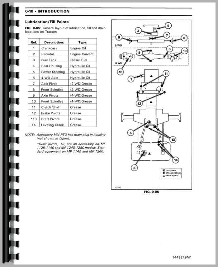 Massey Ferguson 1250 Tractor Service Manual
