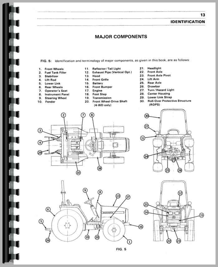 Massey Ferguson 1260 Tractor Operators Manual
