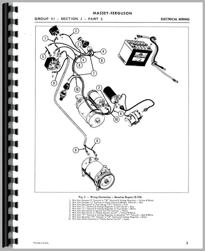 Oliver 550 Wiring Diagram Gas Oliver 550 Dimensions Wiring