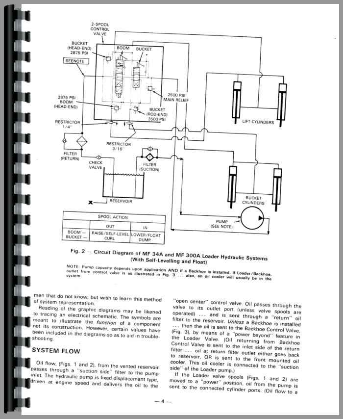 Massey Ferguson 34A Loader Attachment Service Manual