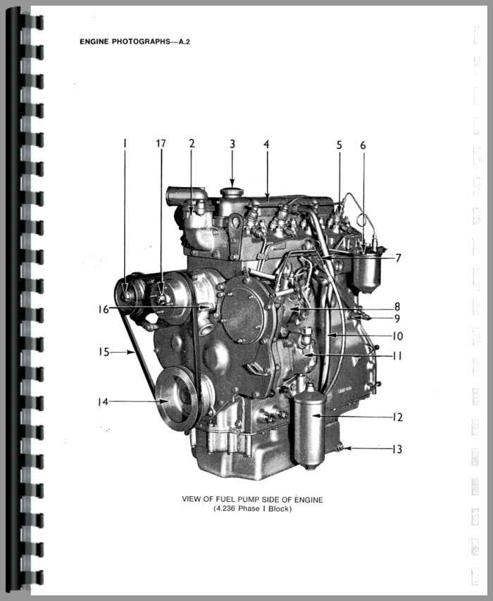 Massey Ferguson 383 Engine Service Manual