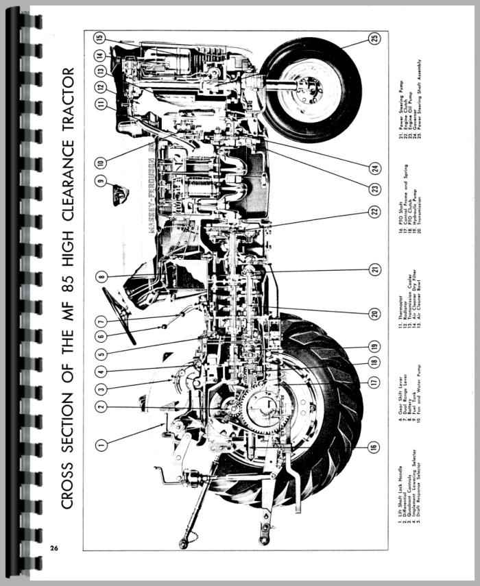 Massey Ferguson 85 Tractor Operators Manual