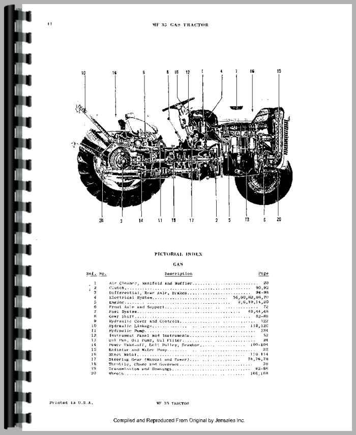 Massey Ferguson 35X Tractor Parts Manual