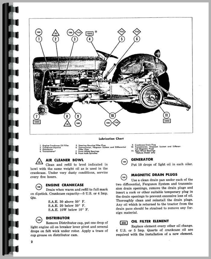 Massey Ferguson 231 Parts Manual