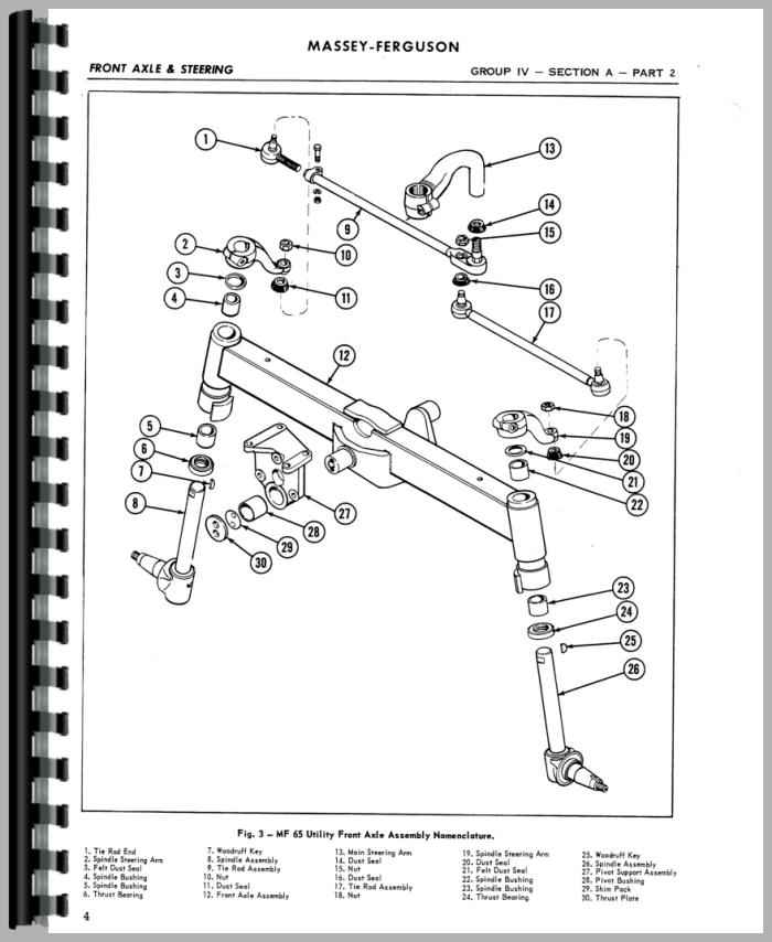 Ferguson TO35 Tractor Service Manual