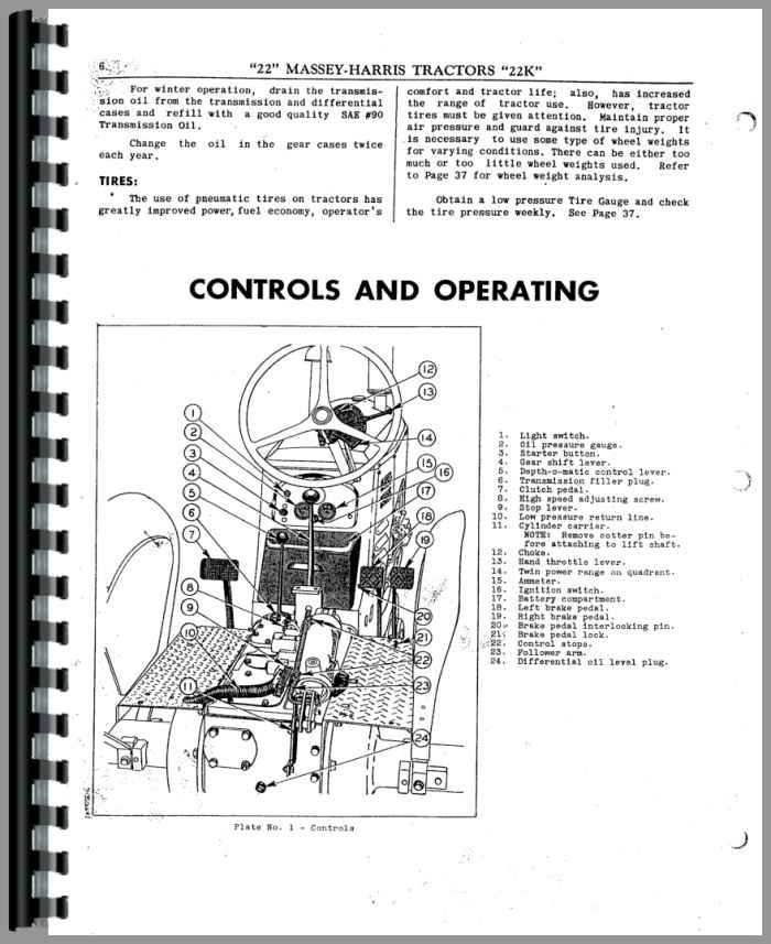 Massey Harris 22 Tractor Service Manual