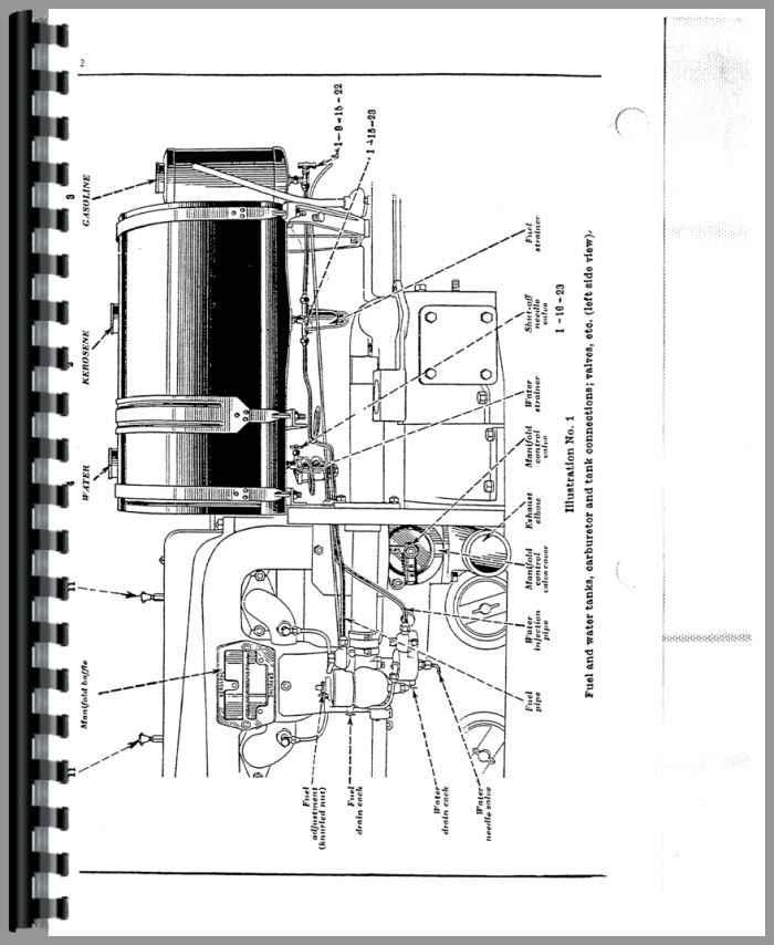Mccormick Deering 15-30 Tractor Operators Manual