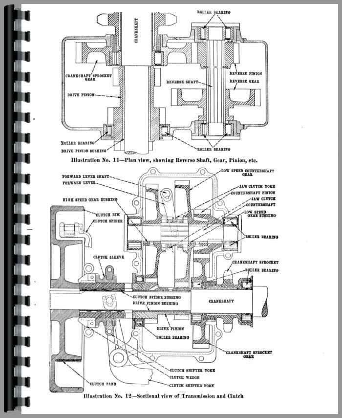 Mccormick Deering 20-10 Tractor Operators Manual