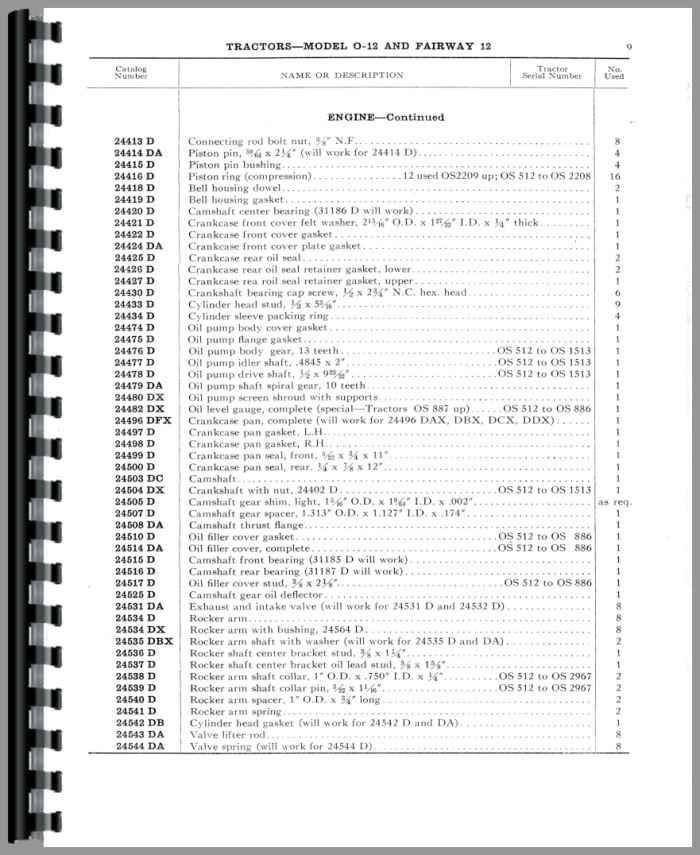 Mccormick Deering O12 Tractor Parts Manual
