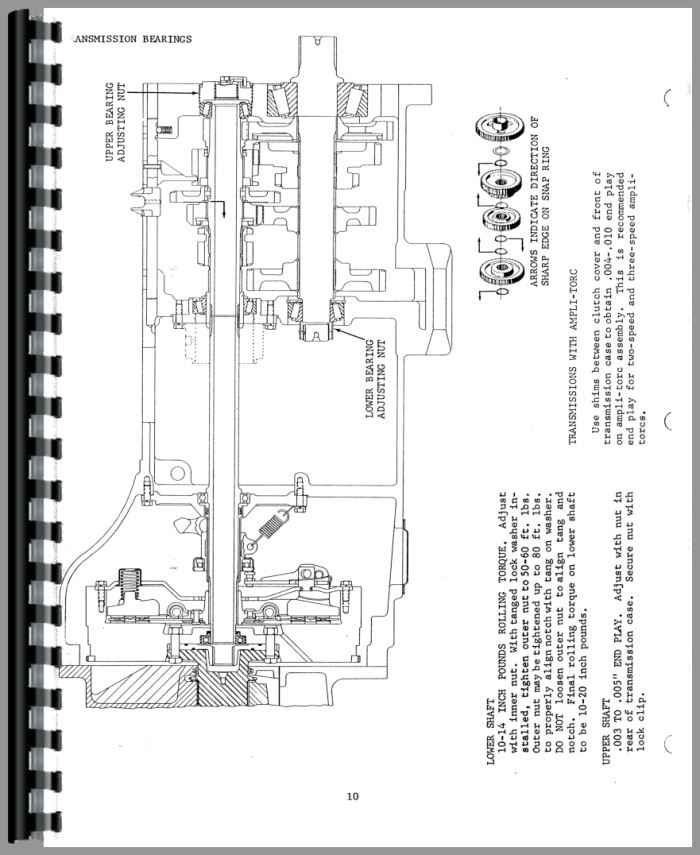 Minneapolis Moline G1050 Tractor Service Manual