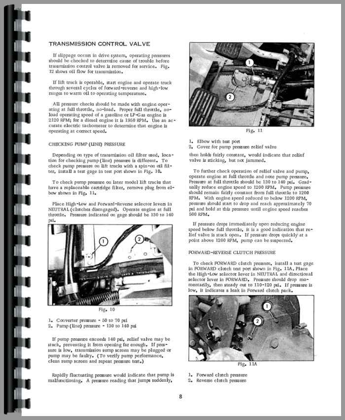 Minneapolis Moline MY50 Forklift Service Manual