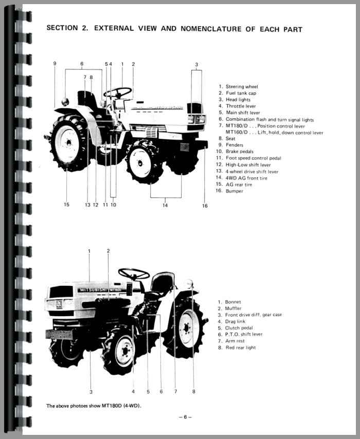 Mitsubishi MT180 Tractor Operators Manual
