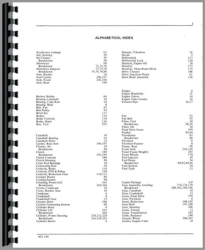 Oliver 1355 Tractor Parts Manual