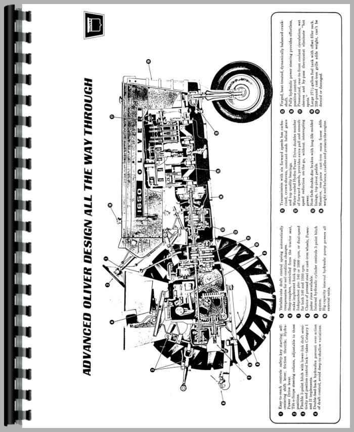Oliver 1650 Tractor Operators Manual