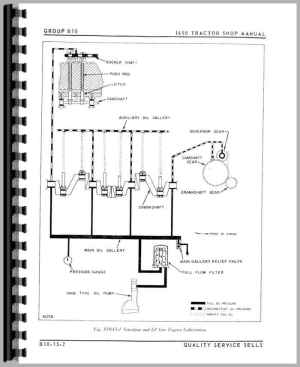 Oliver 1650 Tractor Service Manual