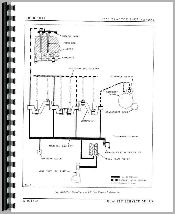 Fancy Wiring Diagram For Gs6500 Tractor Mold - Schematic Diagram ...
