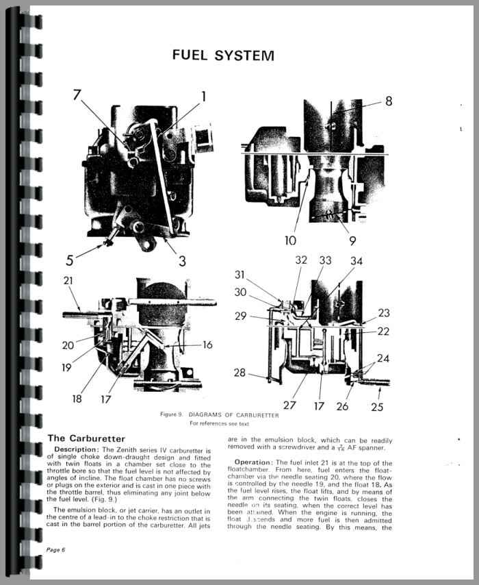 Oliver 600 Tractor Service Manual
