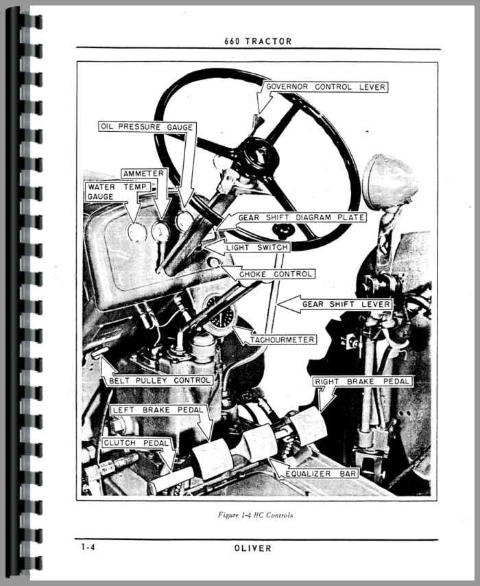 Oliver 660 Tractor Operators Manual