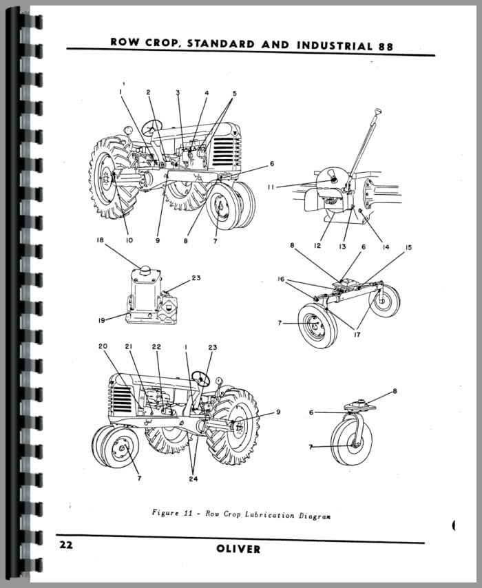 Oliver Tractor Schematics, Oliver, Free Engine Image For