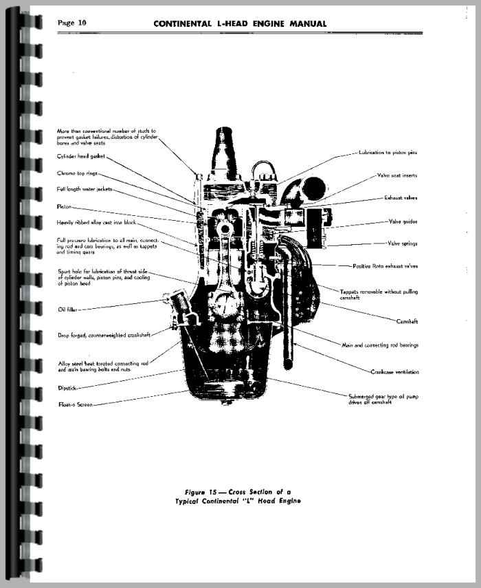 Pettibone Super 4 Forklift Continental Engine Service Manual