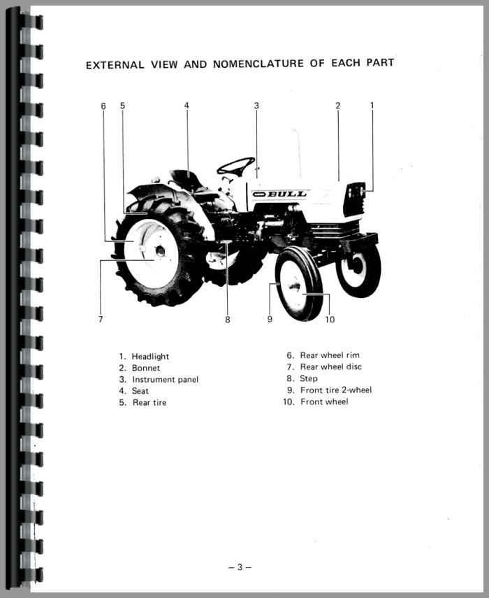 Satoh Bull Tractor Operators Manual