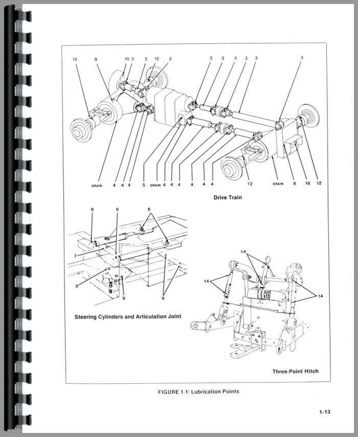 1910 Ford Tractor Electrical Wiring Diagram 1910 Ford