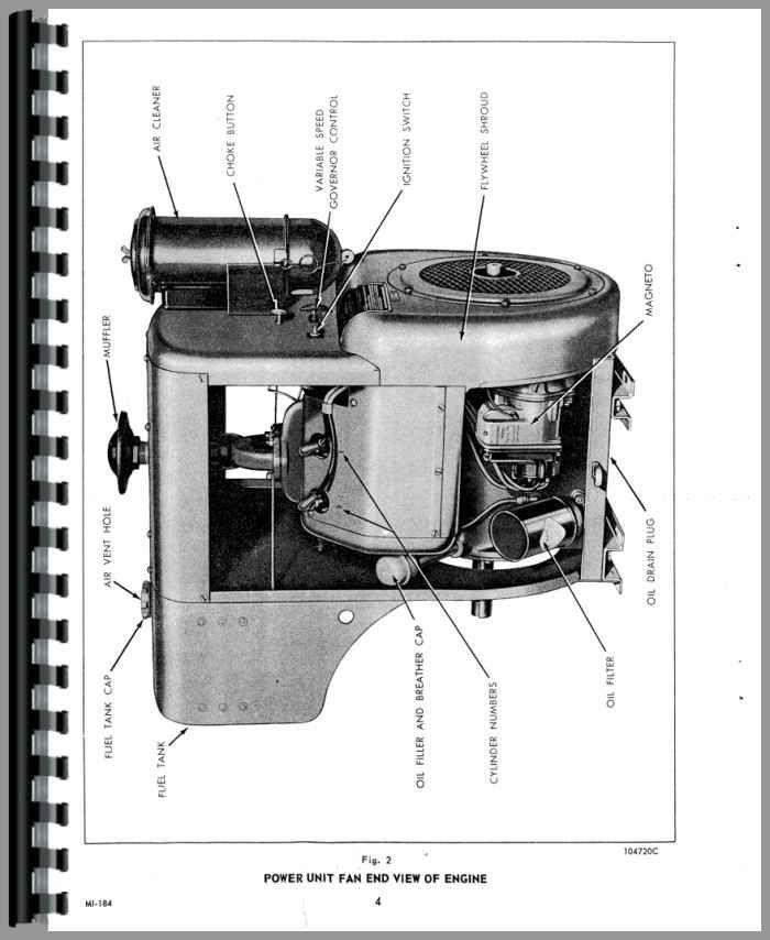 Wisconsin Engine Manuals