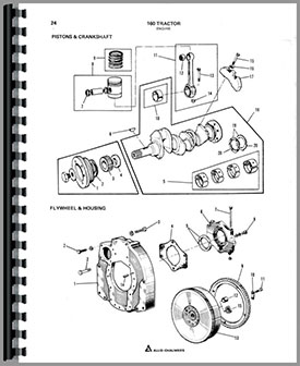 Allis Chalmers 160 Tractor Parts Manual