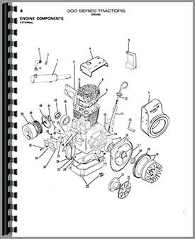 Garden Tractor Body Kits Lawn Mower Body Kits Wiring