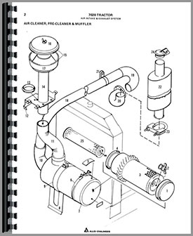 Allis Chalmers 7020 Tractor Parts Manual