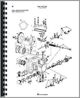 Allis Chalmers 7060 Tractor Parts Manual